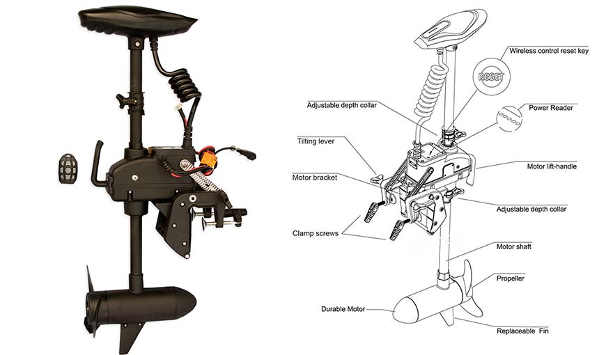 Where to get Trolling Motor Parts? on